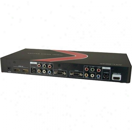 Atlona Home Theater Media Center With Hdmi Output