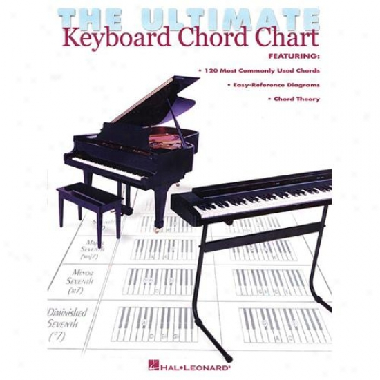 Hal Leonard Hl 00220016 The Constituent Keyboard Chord Chart
