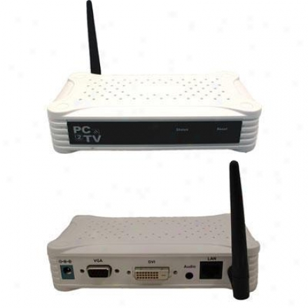 Addl0gix Wireless Video Exhibit Adapter
